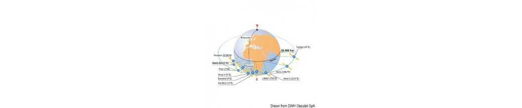 Zones de couverture satellite de chaque antenne GLOMEX