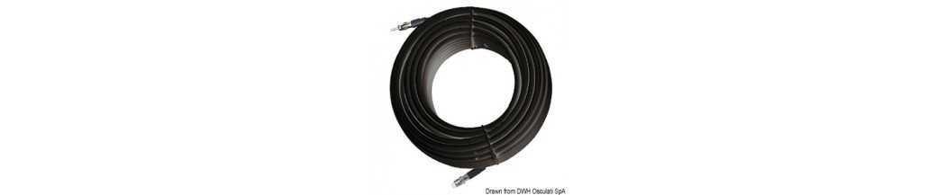 Câble RG62 pour antennes Glomeasy Line AM / FM